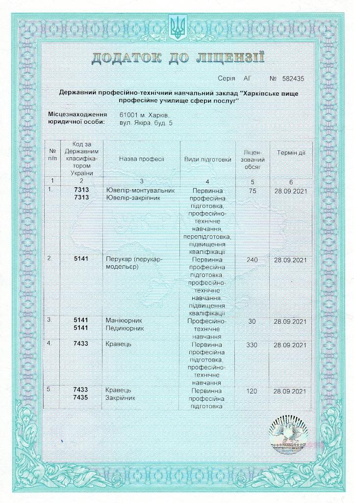 Додаток до ліцензії (1)