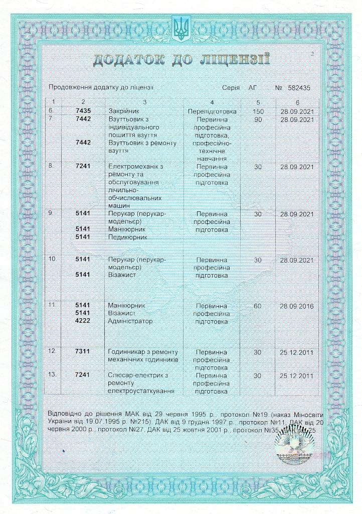 Додаток до ліцензії (3)
