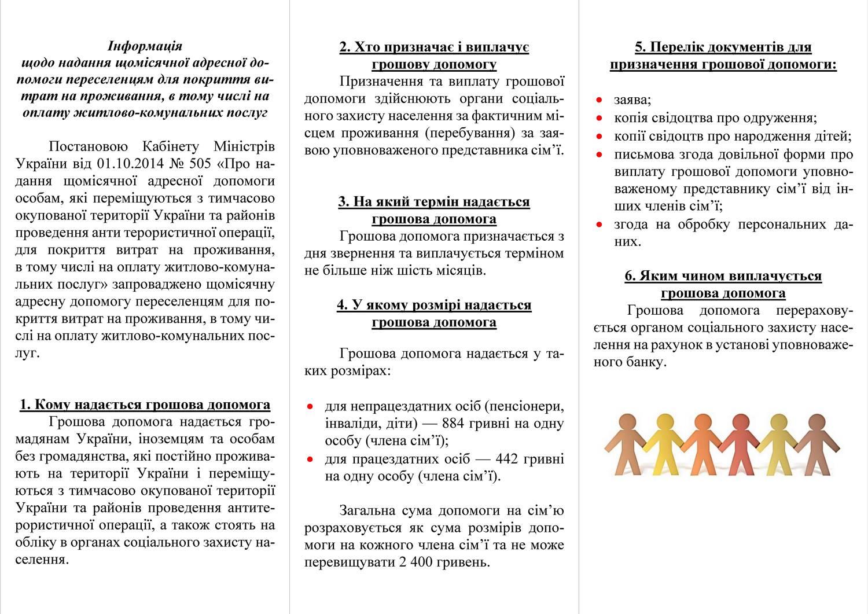 Допомога переселенцям__Страница_2