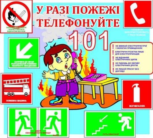 у разі пожежі телефонуйте 101